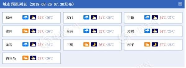 雨不停!今天福建厦门漳州等地仍有大雨 局地暴雨