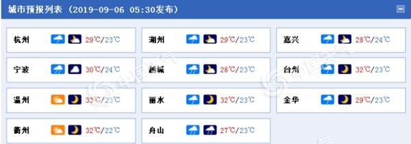 台风发威 浙江风大雨强亚博体育网站,亚博体育官网app等地局部大暴雨