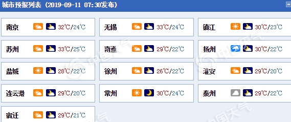"""江苏未来三天多云天气居多 13日夜间淮北地区雨水""""现身"""""""