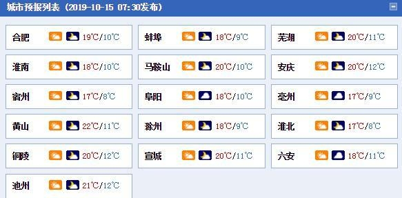 http://www.ahxinwen.com.cn/rencaizhichang/80213.html