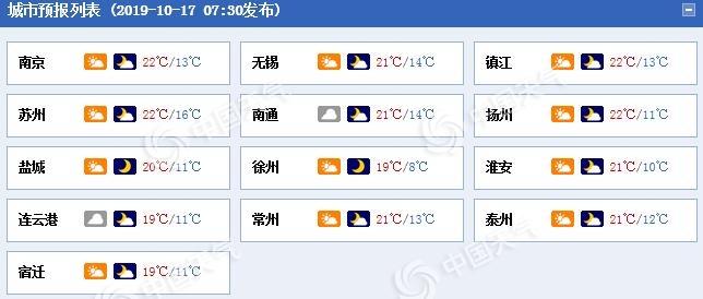 http://www.yhkjzs.com/wenhuayichan/28083.html