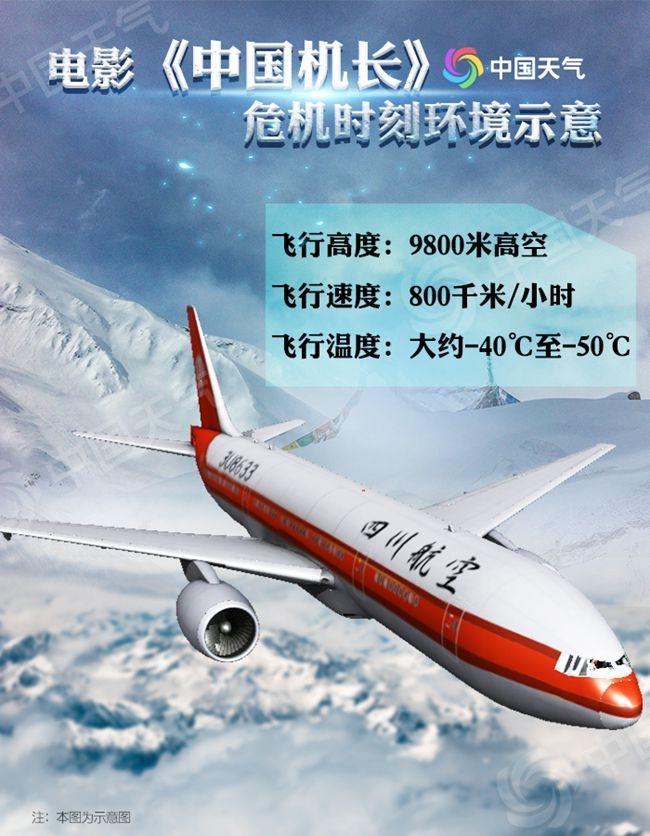 全国民航将进入2019冬航季 秋冬季飞机最怕啥天气?
