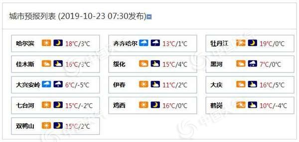 黑龙江今起三天风雪交加 道路易