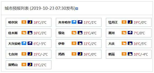 黑龙江今起三天风雪交加 道路易结冰注意行车安全