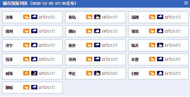 山东大部周末降雨降温 济南等部分地区最高温15℃