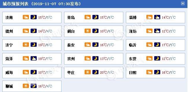 山东大风降温来袭烟台等地阵风7至8级 今夜世界杯手机投注网站低至冰点