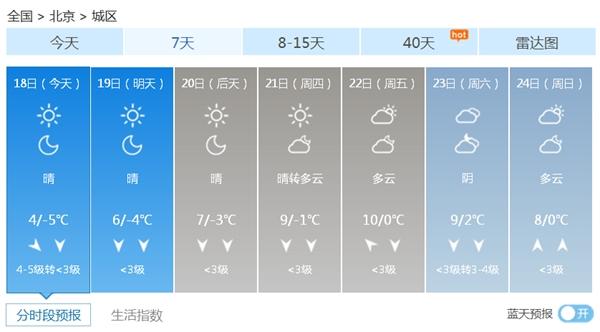 """防寒保暖!今日北京气温再走""""下坡路"""" 最低温仅-5℃"""