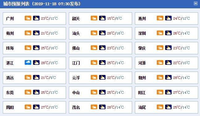 冷空气抵达粤北!今明天广东各地气温将持续下降