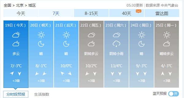 """今起北京世界杯手机投注网站缓慢回升 周末冷空气再返场""""捣乱"""""""