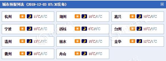 http://i.weather.com.cn/images/cn/news/2019/12/03/1575331641720015362.jpg