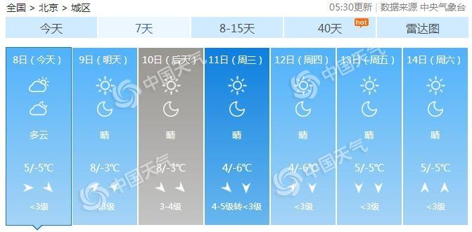 北京今晨有强浓雾交通受影响 明后天仍有大雾注意行车安全