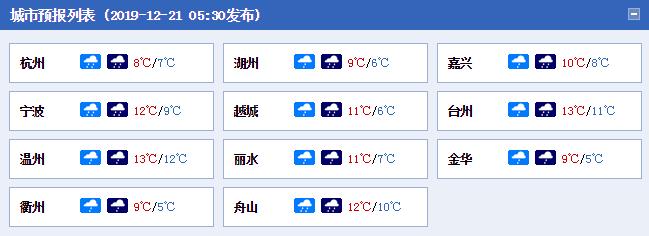 浙江中北部今日大雨哗哗 周末湿