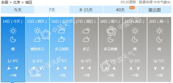 北京今明晴冷持续最高温0℃出头 周四夜间山区或有小雪