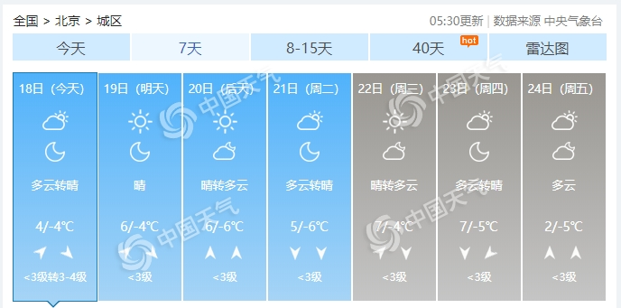 北京今日风寒效应明显