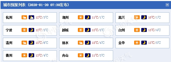 浙江明起开启阴雨模式 春运小高峰期间有较强降雨