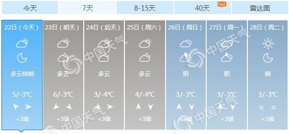 """河北今明天雾和霾天气发展 大年三十冷空气来""""清场"""""""