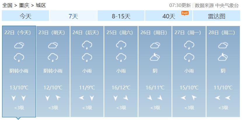 重庆持续阴雨雪气温下滑 春运高峰需注意出行安全