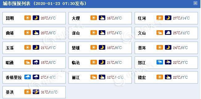冷空气除夕造访云南  中东部局地降温10至12℃