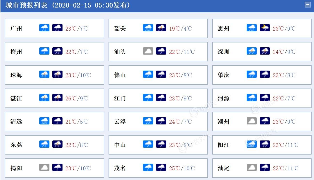 广东今天仍有强降雨局地大暴雨 明起雨水渐止世界杯手机投注网站骤降