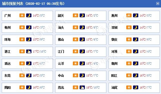 广东今后三天冷意十足 中北部山区市县有低温冰冻