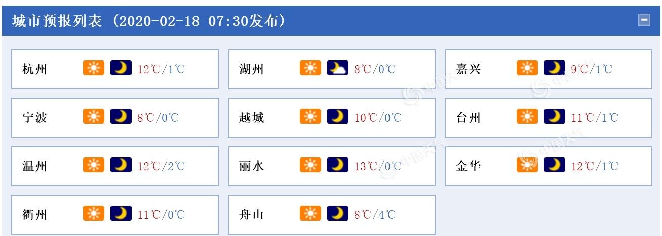 本周浙江晴好天气占C位 今晨气温低迷需防冰冻