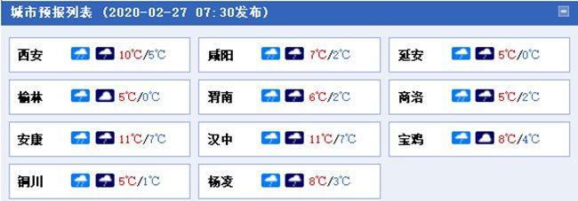陕西北部有小到中雨或雨夹雪 东部局地有大雨