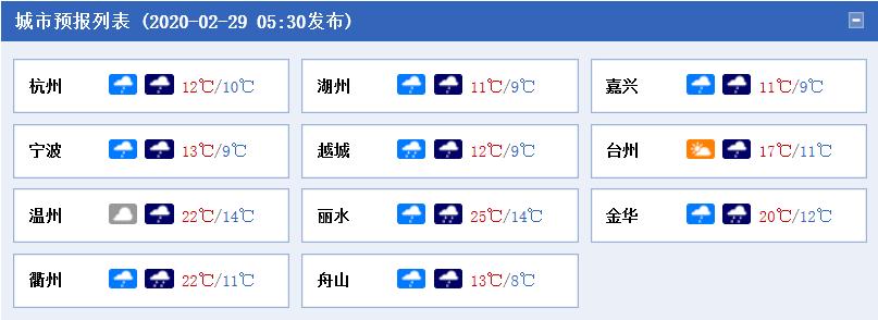 浙江今明天阴雨不断 早晚气温低迷需防寒保暖