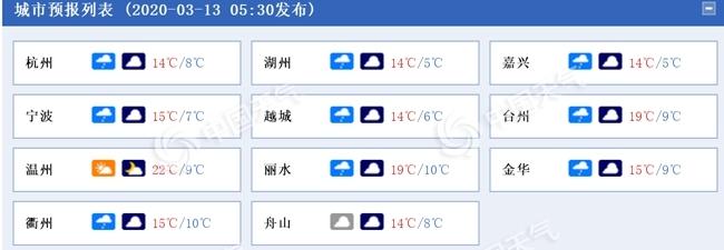 http://www.ncsnb.com/ningbofangchan/48908.html