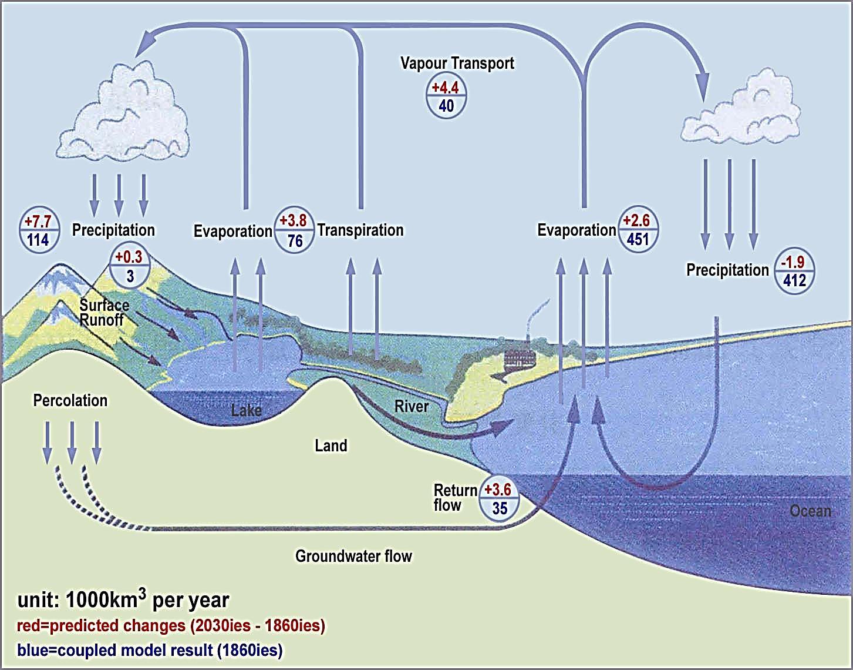 """专访:直击天气 与科学家聊""""天""""——关注""""气候与水"""""""