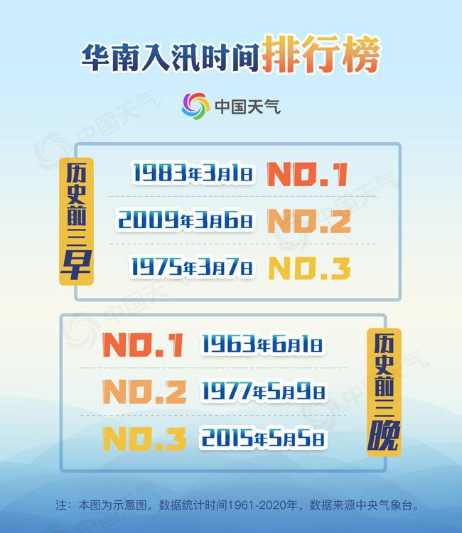官宣!广西带领华南强势入汛 今年入汛早了近半个月