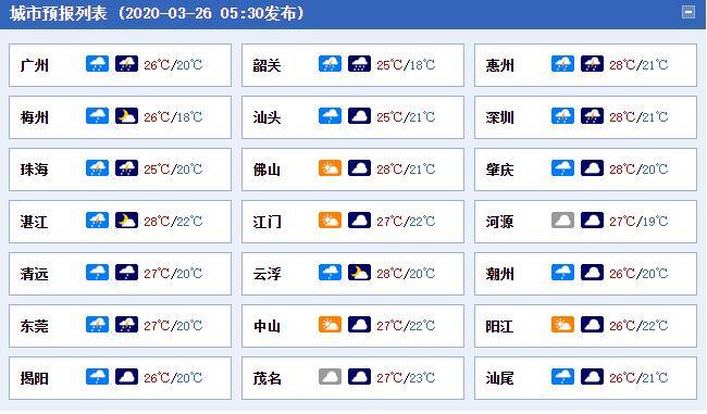 暴雨大风双至!今明天广东局部有大暴雨 短时大风8-10级
