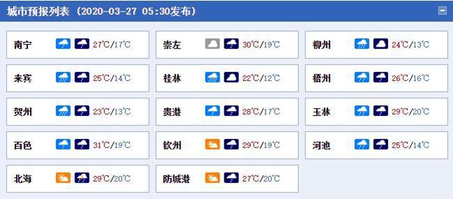 广西迎1984年以来最早汛期,今天桂林等7市局地有大暴雨