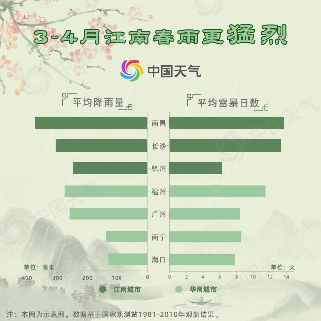 http://i.weather.com.cn/images/cn/news/2020/03/27/1585316740375082639.jpg
