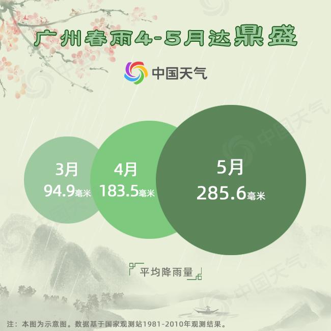 """中国春雨图鉴:带你看遍全国各地""""性格迥异""""的春雨"""
