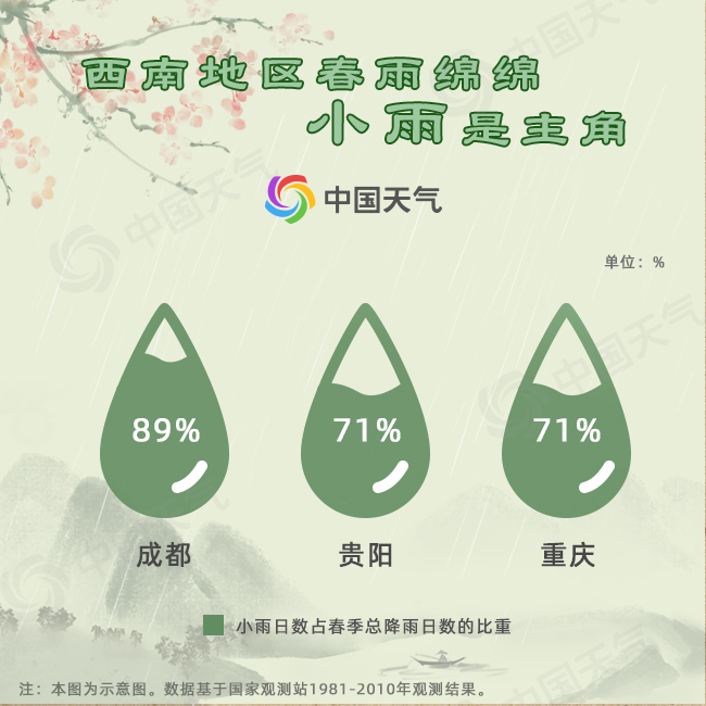 http://i.weather.com.cn/images/cn/news/2020/03/27/1585316783704064784.jpg