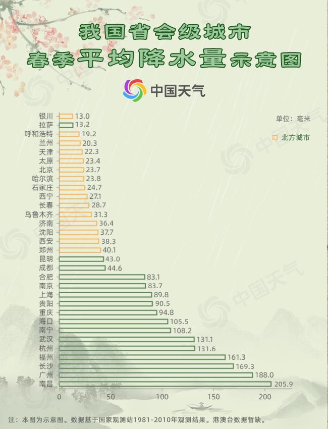 http://i.weather.com.cn/images/cn/news/2020/03/27/1585316807864017071.jpg
