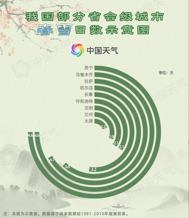 http://i.weather.com.cn/images/cn/news/2020/03/27/1585316824594087527.jpg