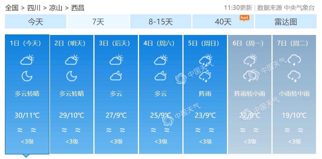 四川西昌火险等级依然高 需注意防范较强阵风影响扑火工作