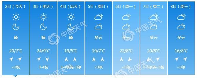 北京7天.jpg