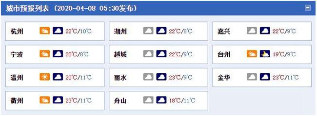 浙江今明两天晴到多云为主 气温回升需注意防火