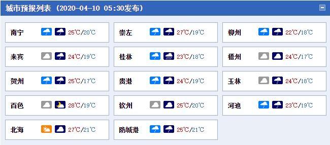 """广西东北部遭暴雨""""泼洒"""" 明天局地降温超8℃"""
