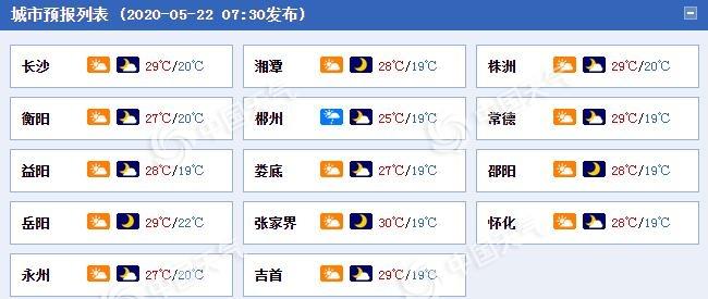 湖南今起三天晴热为主 25日起强降雨再来湘南有大到暴雨
