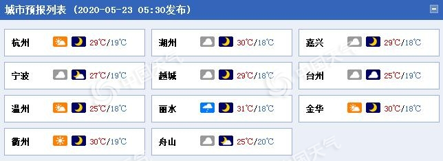 """浙江周末两天雨水较少 阳光""""上岗""""宜出行"""