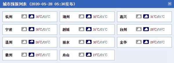 浙江今明两天雷雨频扰 需防范局地短时强对流