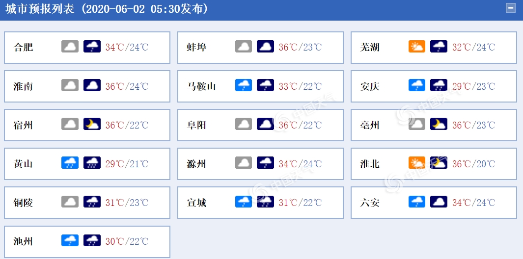 """高温+强降雨!今明天安徽""""水深火热""""局地或冲击40℃"""
