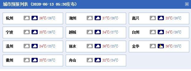 """周末两天浙江大部气温火热 分散性雷雨""""不期而遇"""""""