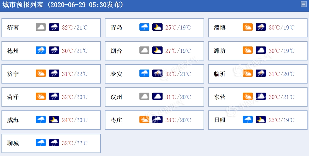 http://i.weather.com.cn/images/cn/news/2020/06/29/1593387786234083660.png