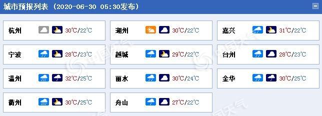 还来?!浙江今日依旧雷雨大风加暴雨 局地或现大暴雨