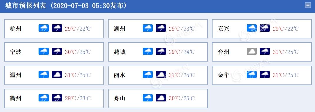 http://i.weather.com.cn/images/cn/news/2020/07/03/1593733473120031894.png