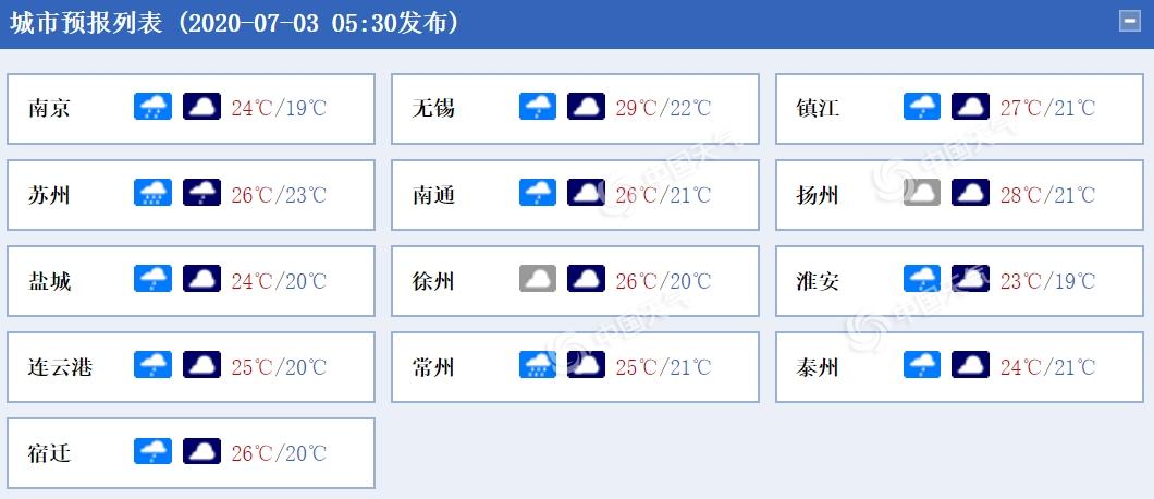 http://i.weather.com.cn/images/cn/news/2020/07/03/1593734975889023756.png